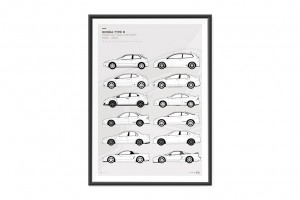 Honda Type R Production History Poster